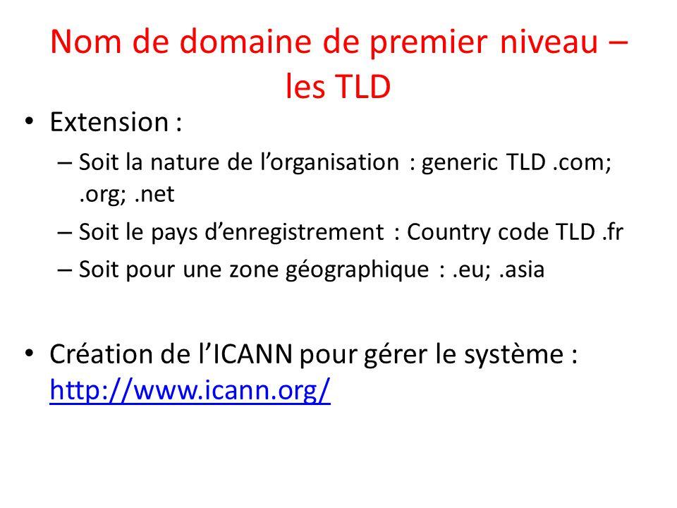 Nom de domaine de premier niveau – les TLD