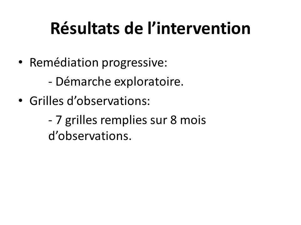 Résultats de l'intervention