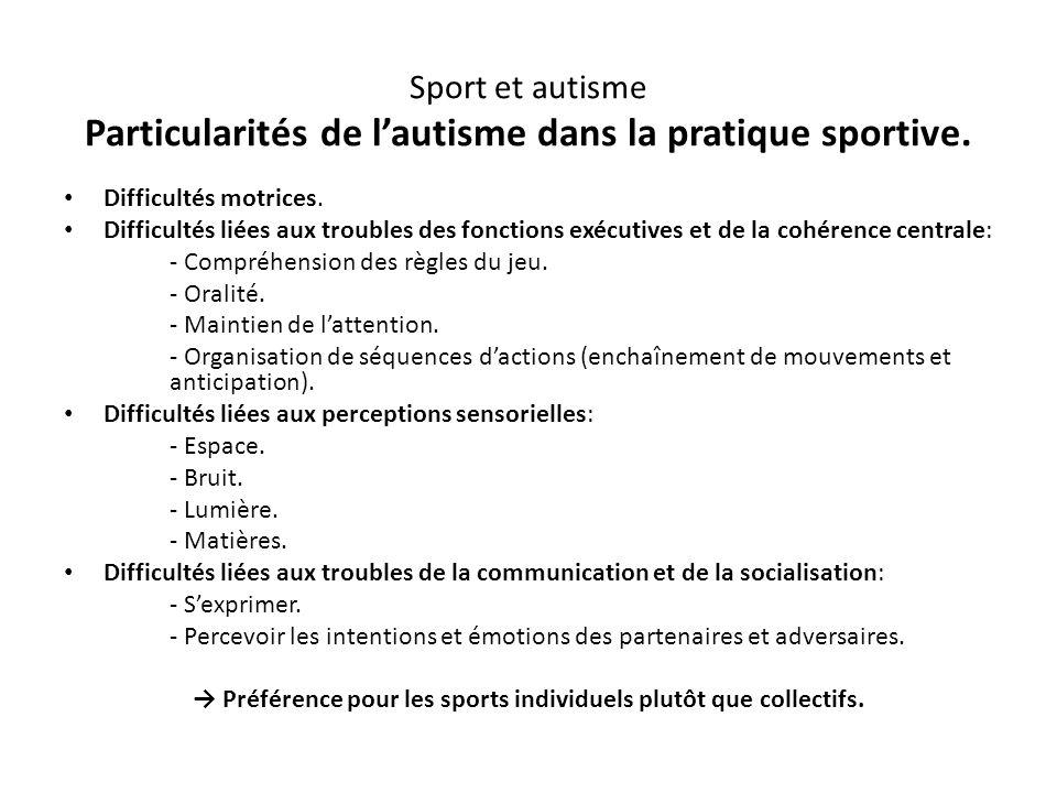 → Préférence pour les sports individuels plutôt que collectifs.