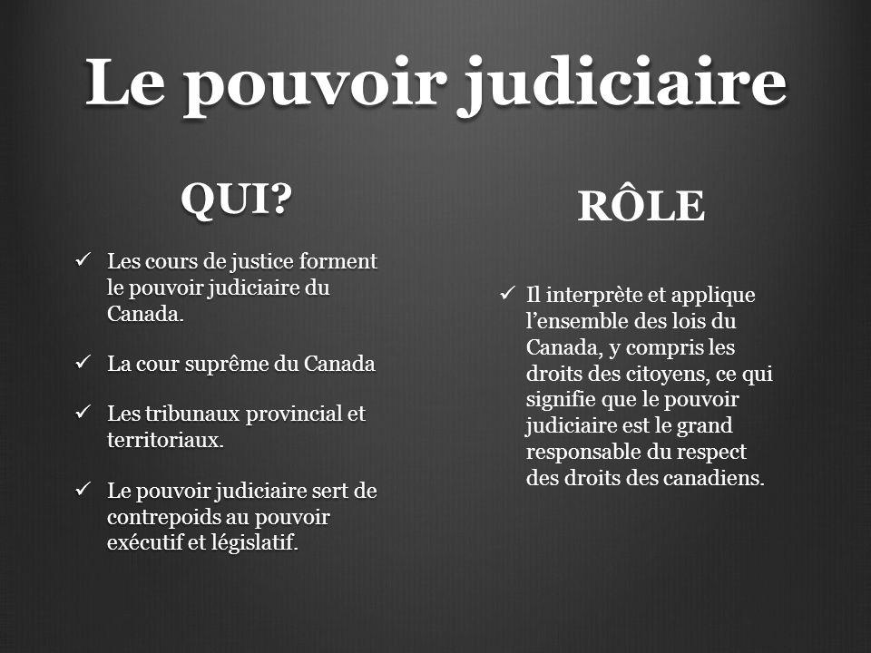 Le pouvoir judiciaire QUI RÔLE