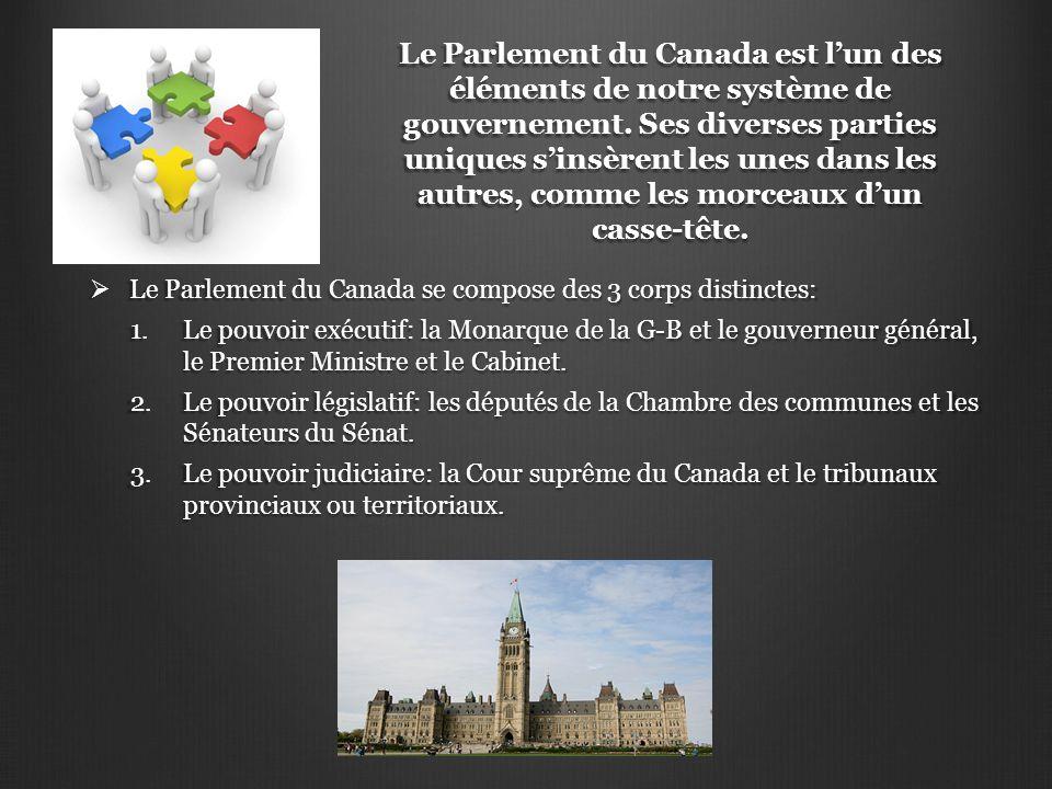 Le Parlement du Canada est l'un des éléments de notre système de gouvernement. Ses diverses parties uniques s'insèrent les unes dans les autres, comme les morceaux d'un casse-tête.