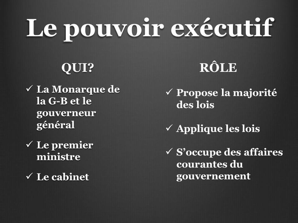 Le pouvoir exécutif QUI RÔLE