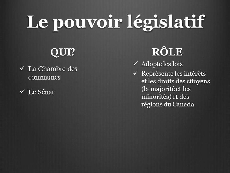 Le pouvoir législatif QUI RÔLE La Chambre des communes Le Sénat