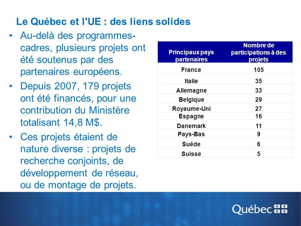 Le Québec et l UE : des liens solides