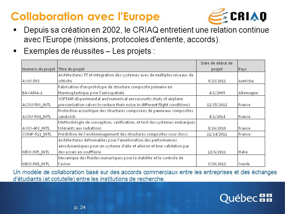 Collaboration avec l Europe