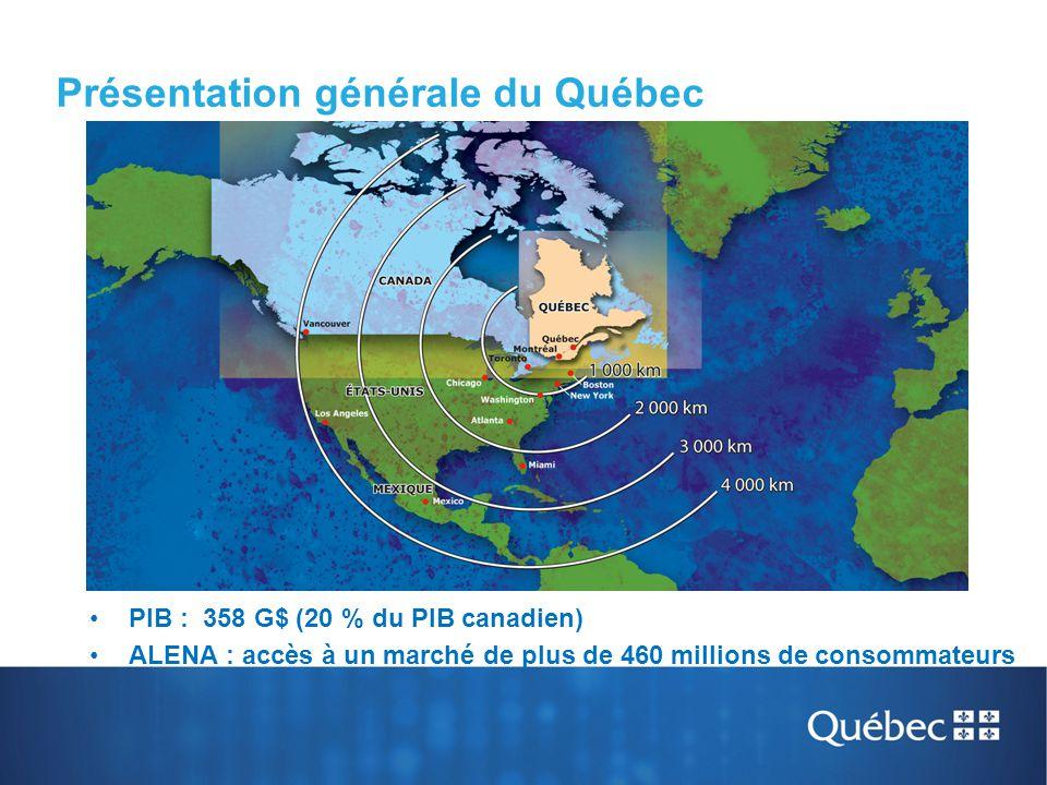 Présentation générale du Québec