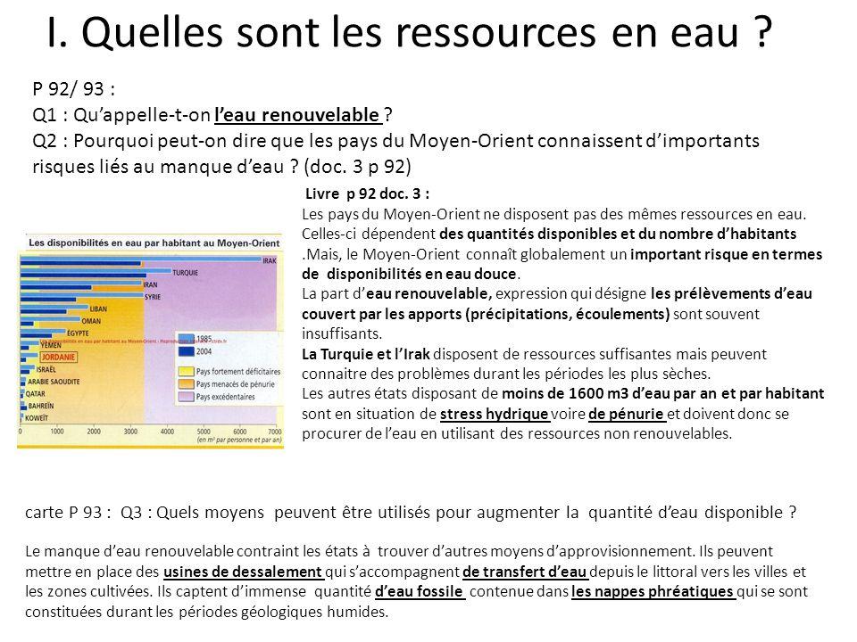 I. Quelles sont les ressources en eau