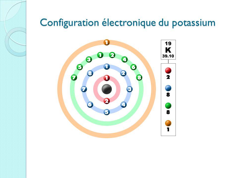 Configuration électronique du potassium