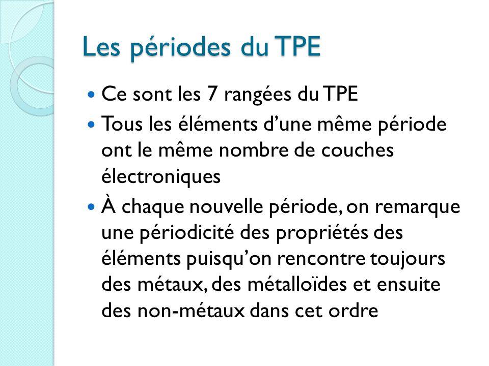 Les périodes du TPE Ce sont les 7 rangées du TPE