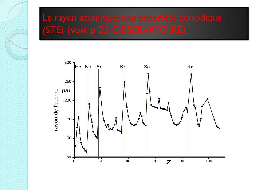 Le rayon atomique; une propriété périodique (STE) (voir p 23 OBSERVATOIRE)