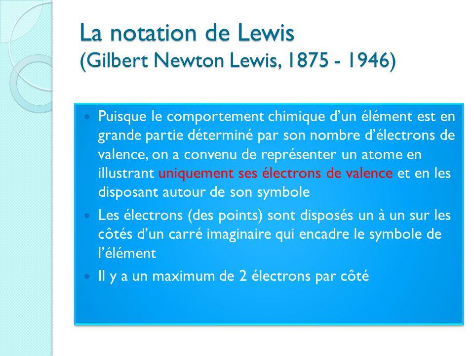 La notation de Lewis (Gilbert Newton Lewis, 1875 - 1946)