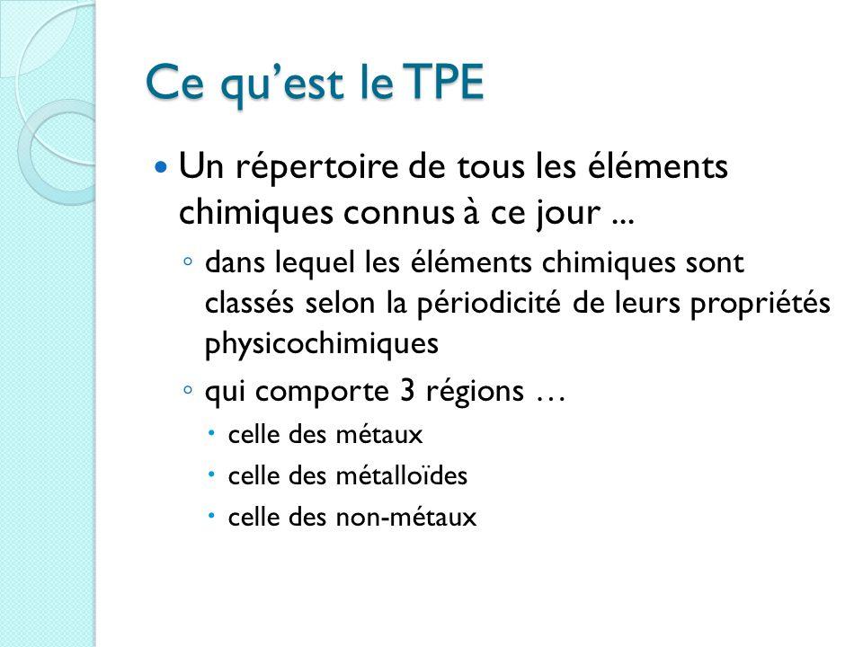 Ce qu'est le TPE Un répertoire de tous les éléments chimiques connus à ce jour ...
