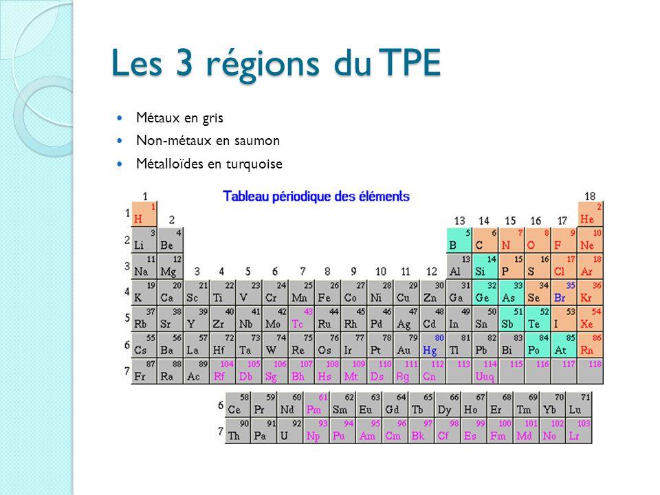 Les 3 régions du TPE Métaux en gris Non-métaux en saumon