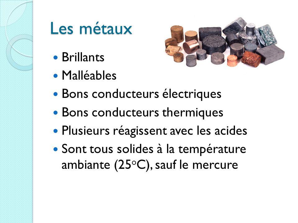 Les métaux Brillants Malléables Bons conducteurs électriques