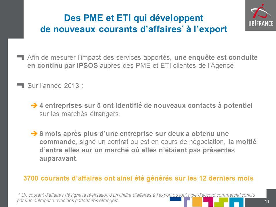 Des PME et ETI qui développent de nouveaux courants d'affaires