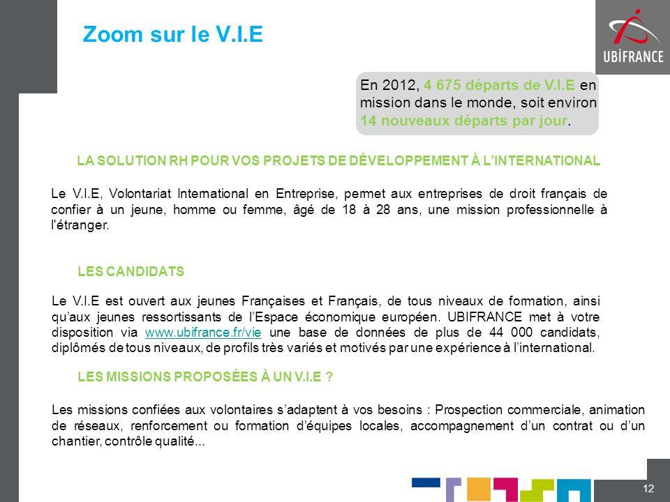 Zoom sur le V.I.E En 2012, 4 675 départs de V.I.E en mission dans le monde, soit environ 14 nouveaux départs par jour.