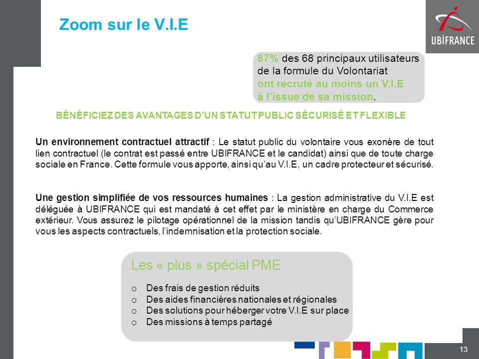 Zoom sur le V.I.E Les « plus » spécial PME