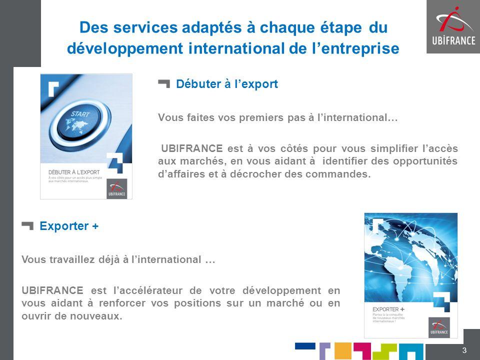Des services adaptés à chaque étape du développement international de l'entreprise