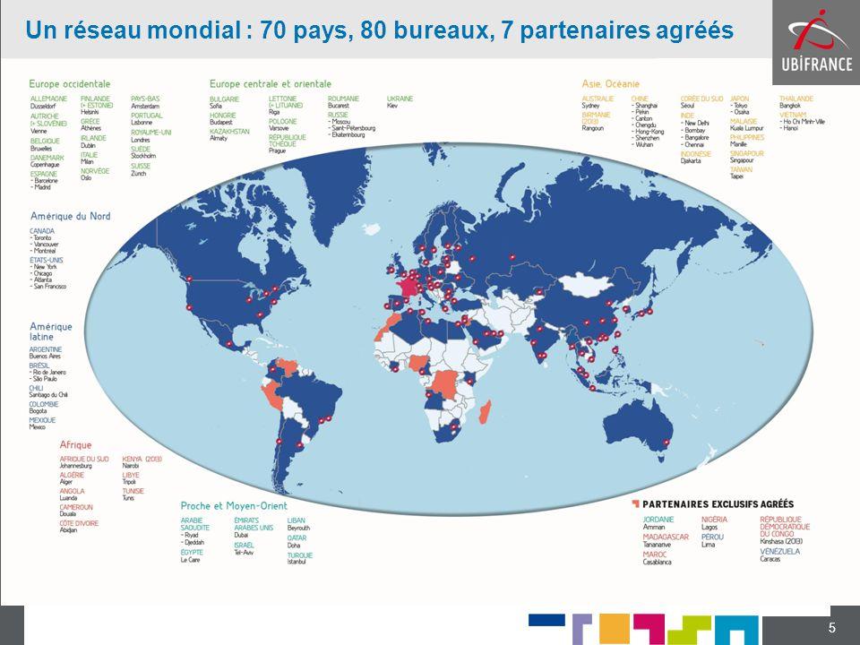 Un réseau mondial : 70 pays, 80 bureaux, 7 partenaires agréés