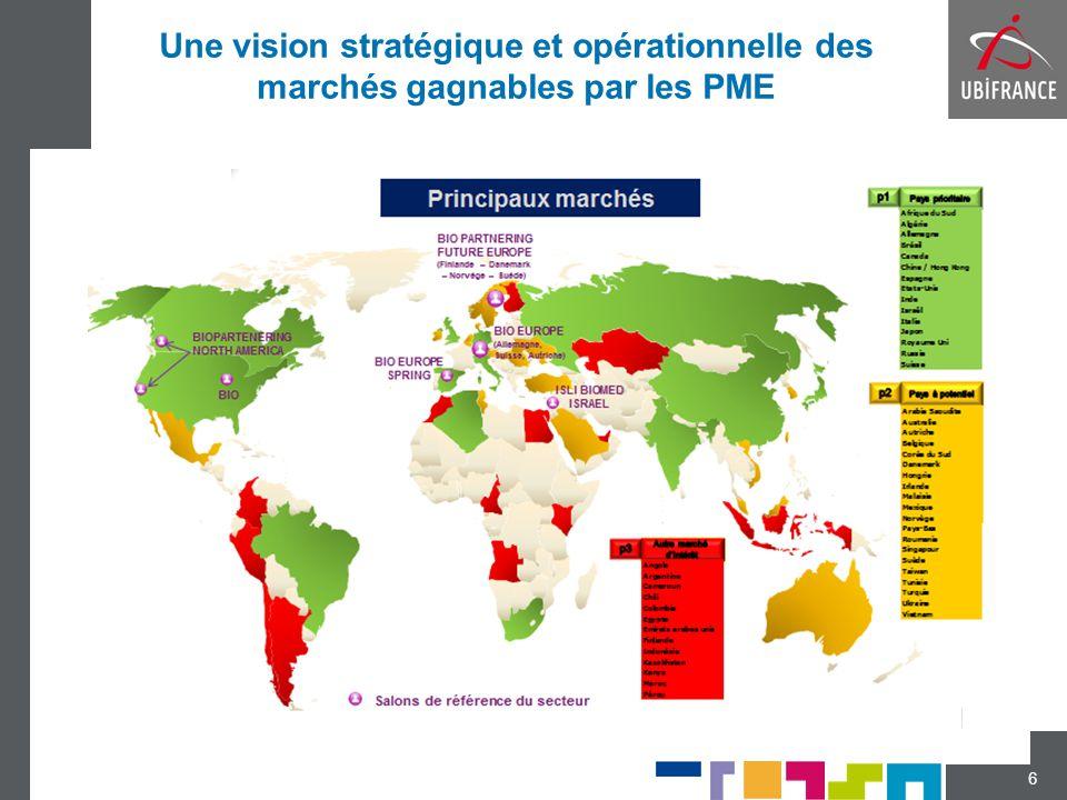 Une vision stratégique et opérationnelle des marchés gagnables par les PME