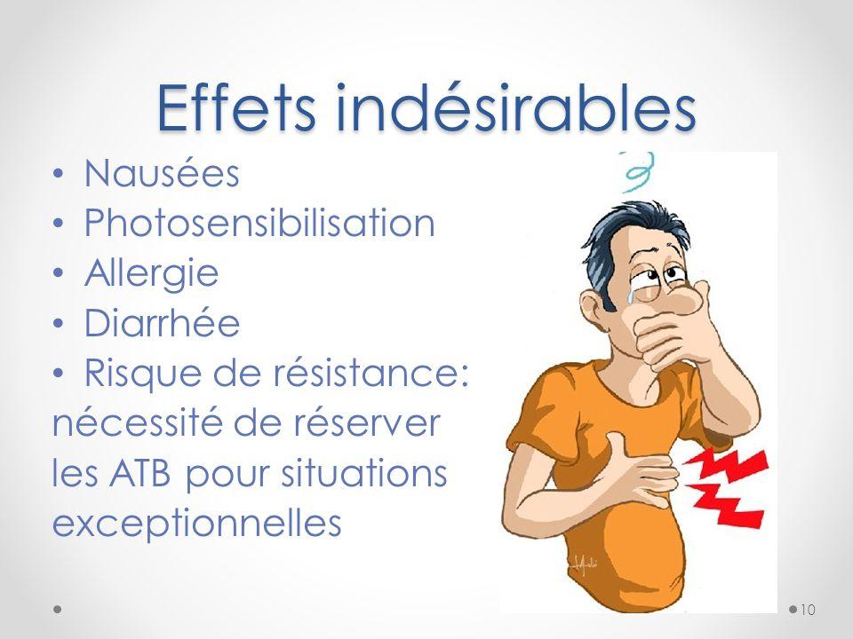 Effets indésirables Nausées Photosensibilisation Allergie Diarrhée