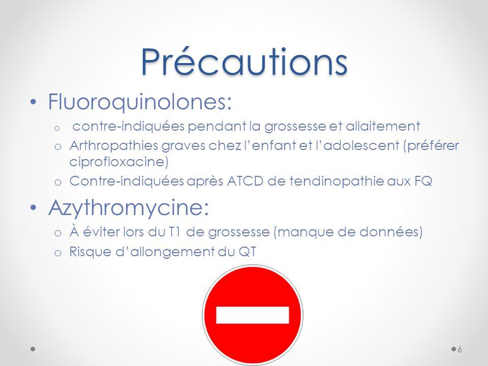Précautions Fluoroquinolones: Azythromycine: