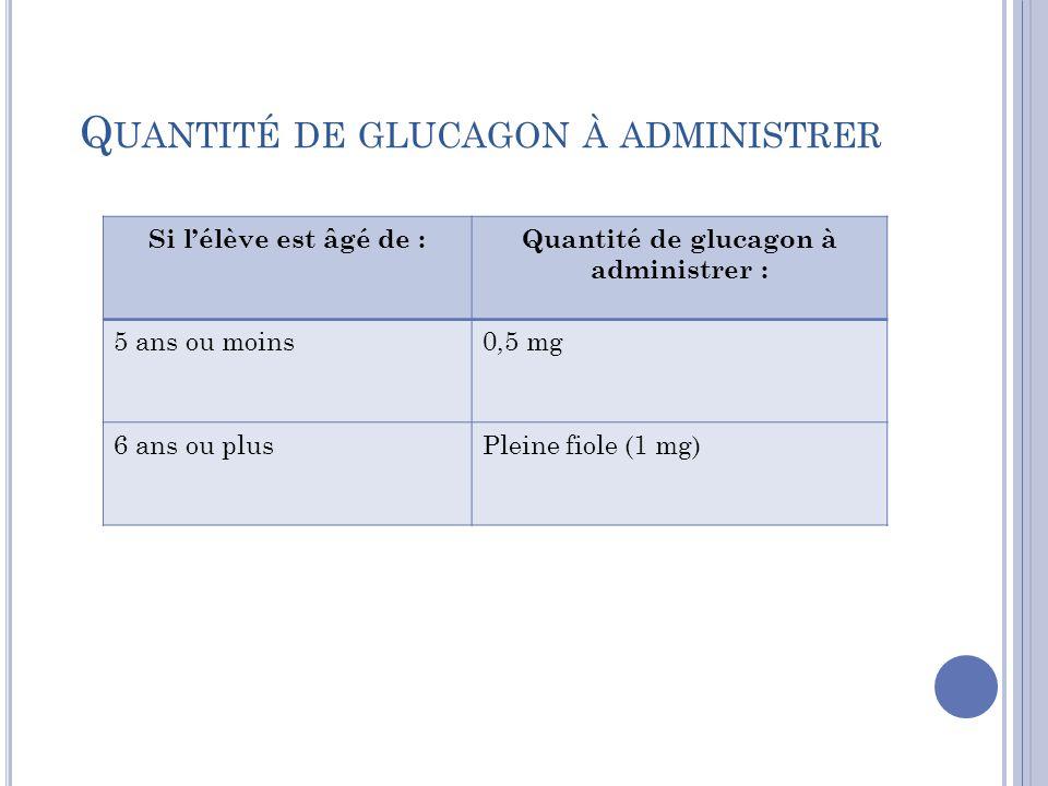 Quantité de glucagon à administrer