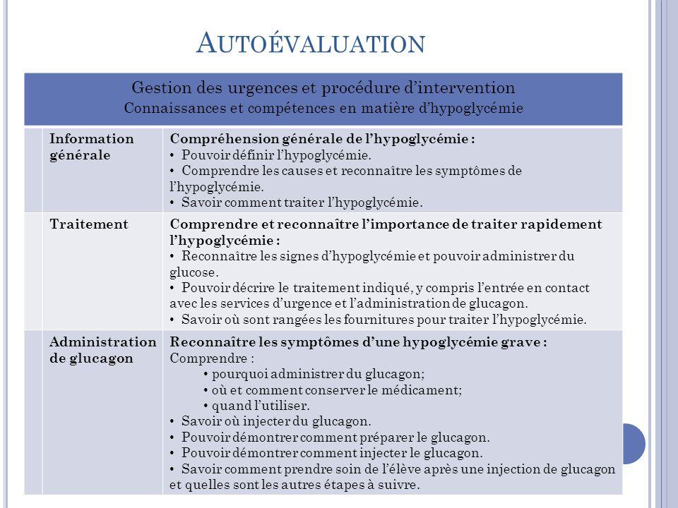 Autoévaluation Gestion des urgences et procédure d'intervention