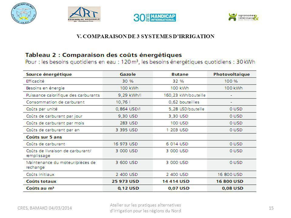 V. COMPARAISON DE 3 SYSTEMES D'IRRIGATION