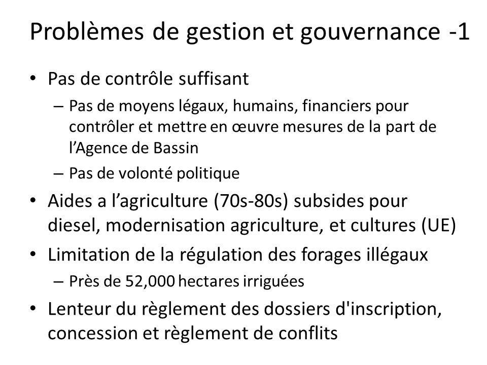 Problèmes de gestion et gouvernance -1