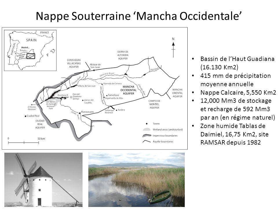 Nappe Souterraine 'Mancha Occidentale'