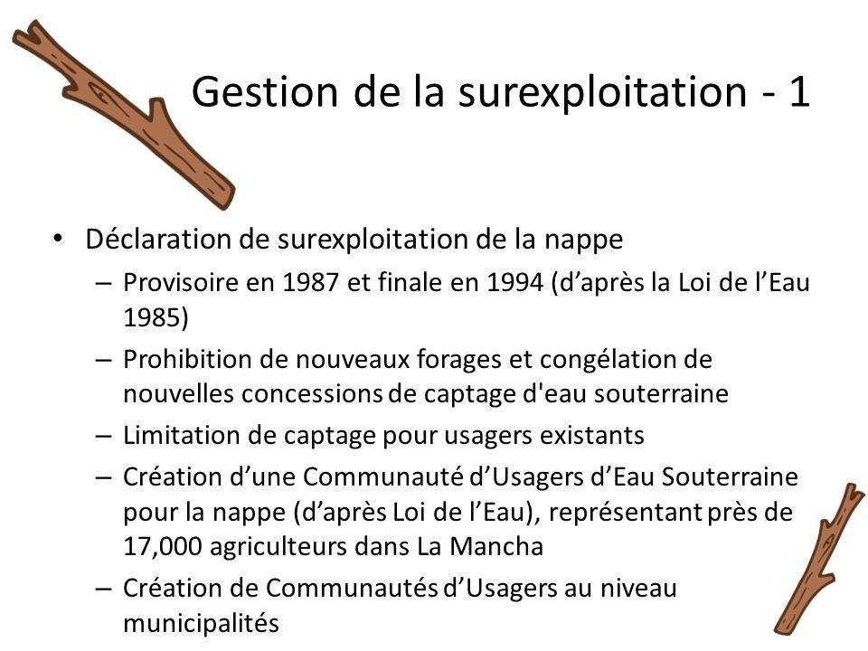 Gestion de la surexploitation - 1