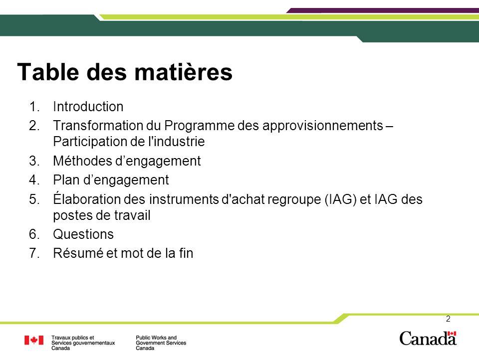 Table des matières Introduction