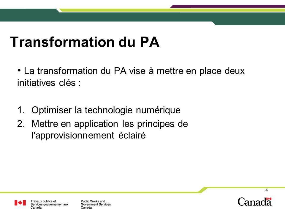 Transformation du PA La transformation du PA vise à mettre en place deux initiatives clés : Optimiser la technologie numérique.