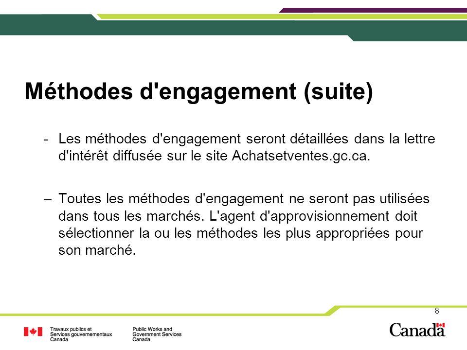 Méthodes d engagement (suite)