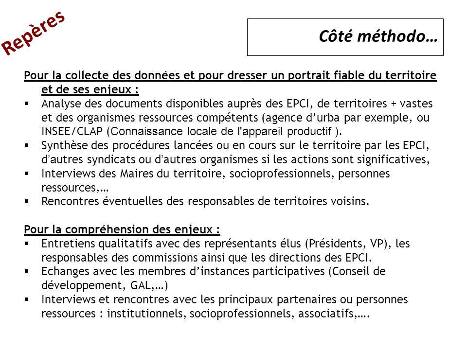 Repères Côté méthodo… Pour la collecte des données et pour dresser un portrait fiable du territoire et de ses enjeux :