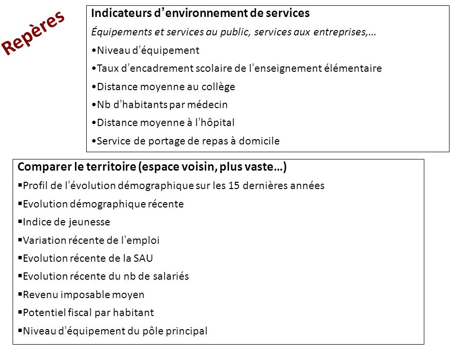 Repères Indicateurs d'environnement de services