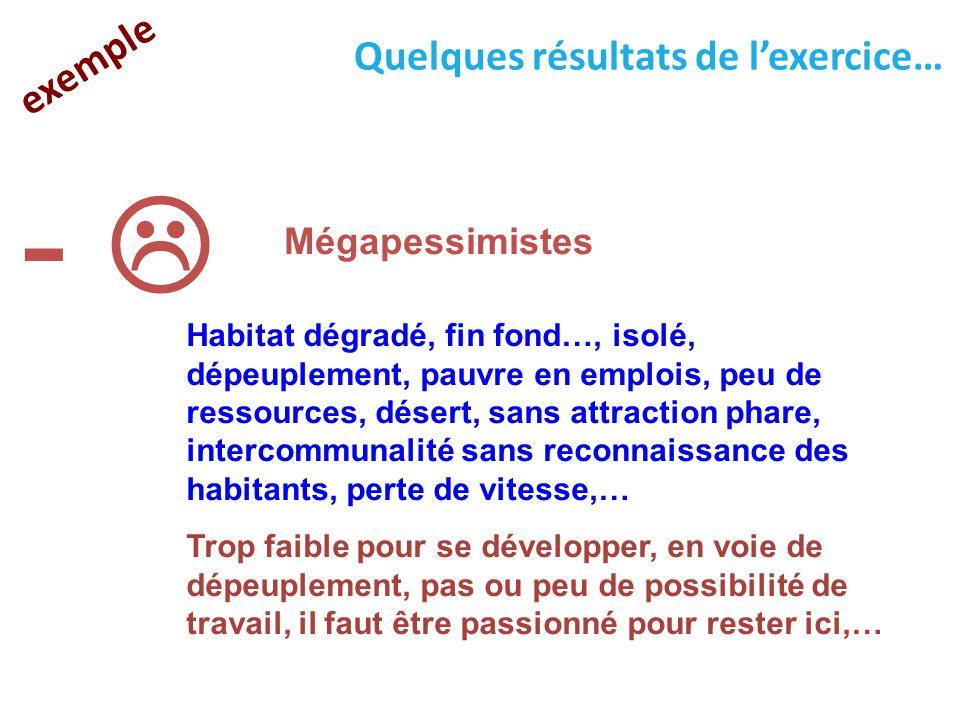 -  exemple Quelques résultats de l'exercice… Mégapessimistes