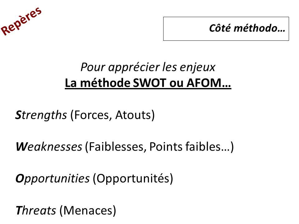 La méthode SWOT ou AFOM…