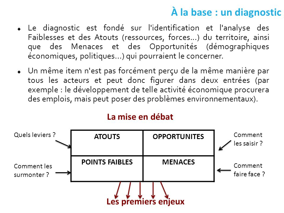À la base : un diagnostic