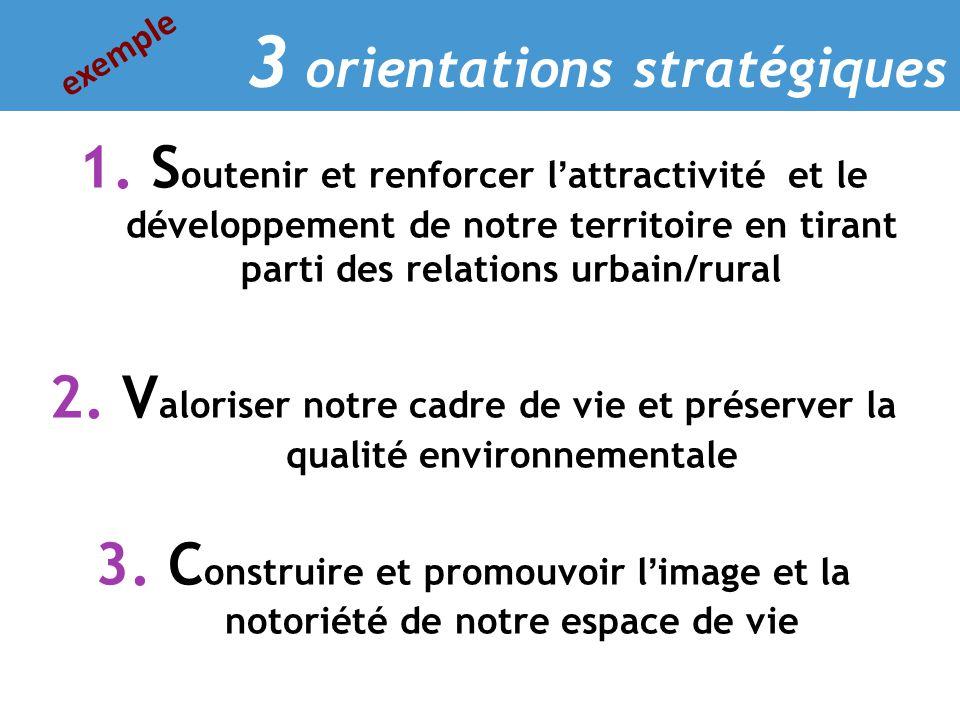 3 orientations stratégiques
