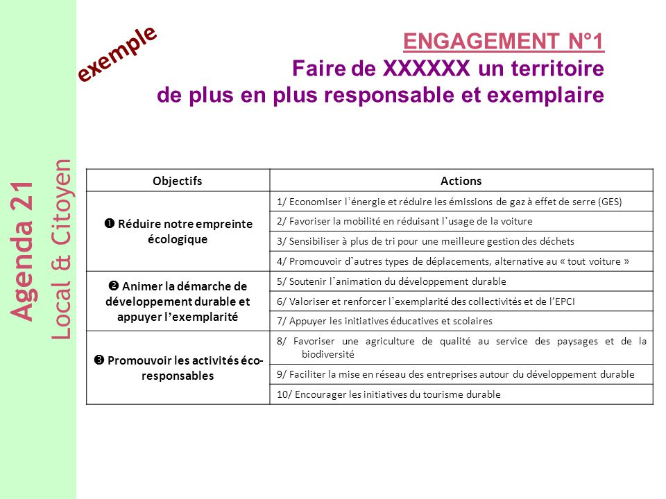 Agenda 21 exemple Local & Citoyen ENGAGEMENT N°1