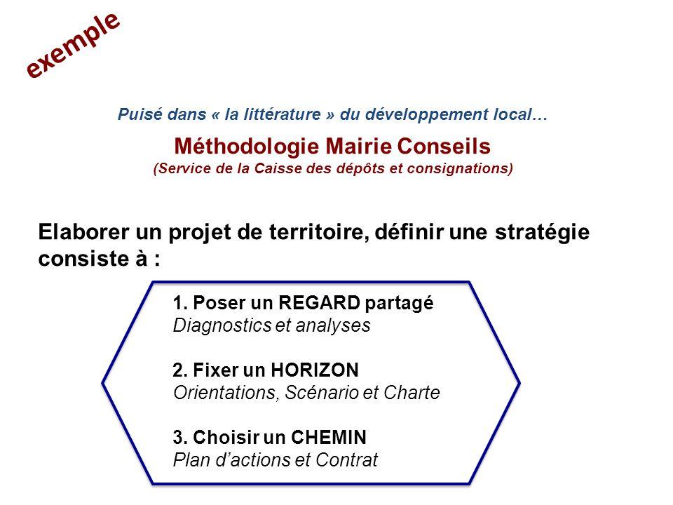 exemple Méthodologie Mairie Conseils