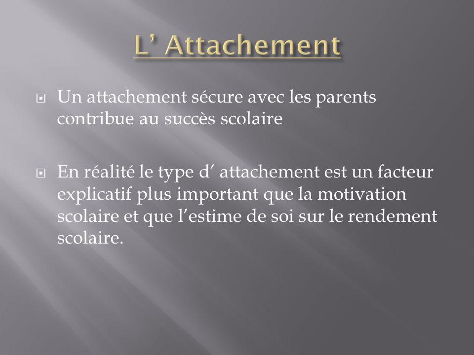 L' Attachement Un attachement sécure avec les parents contribue au succès scolaire.