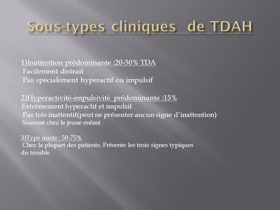 Sous-types cliniques de TDAH