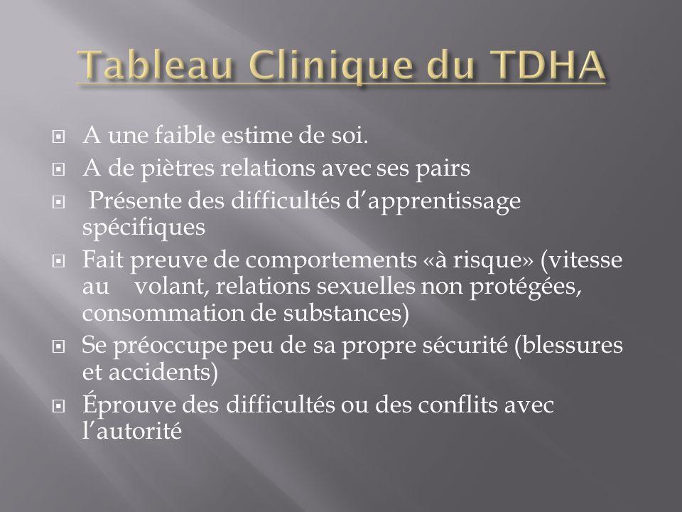 Tableau Clinique du TDHA