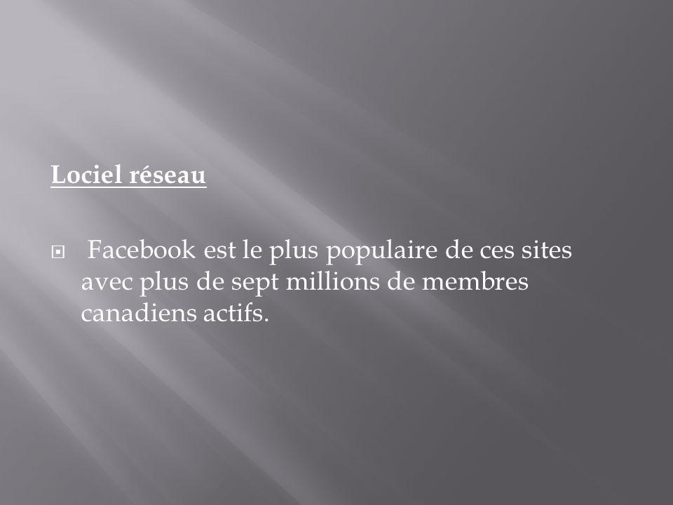 Lociel réseau Facebook est le plus populaire de ces sites avec plus de sept millions de membres canadiens actifs.