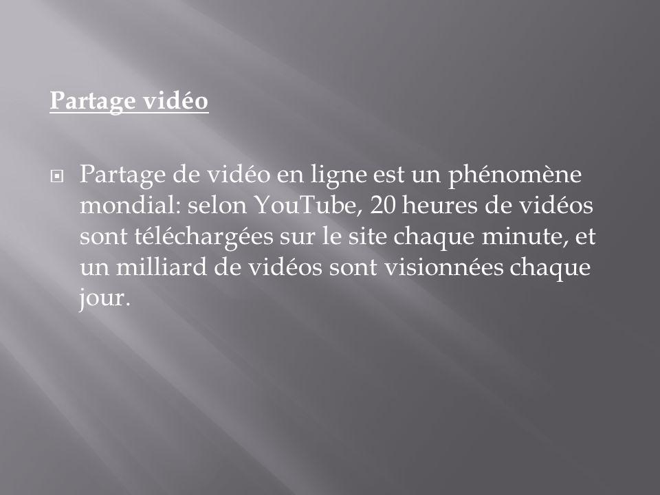 Partage vidéo