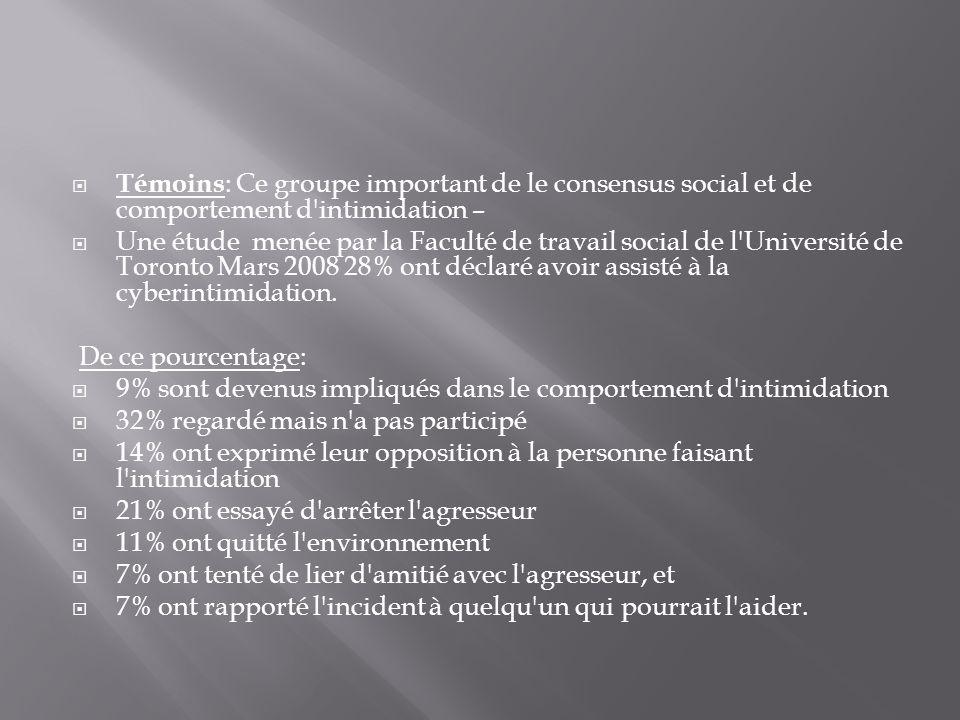 Témoins: Ce groupe important de le consensus social et de comportement d intimidation –