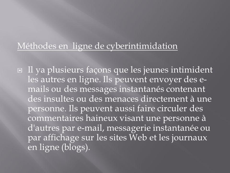 Méthodes en ligne de cyberintimidation